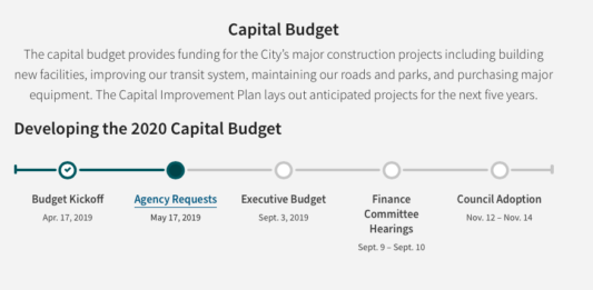 Agency Capital Budget Requests | Forward Lookout